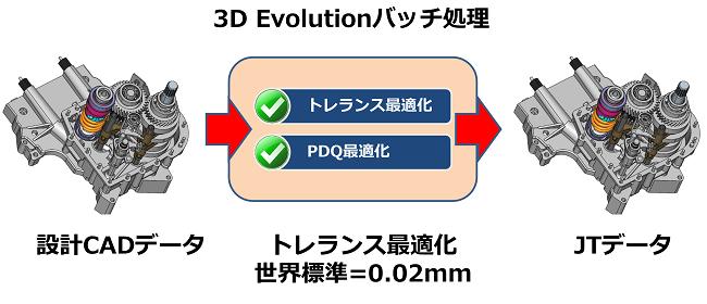 株式会社デジタルシアター